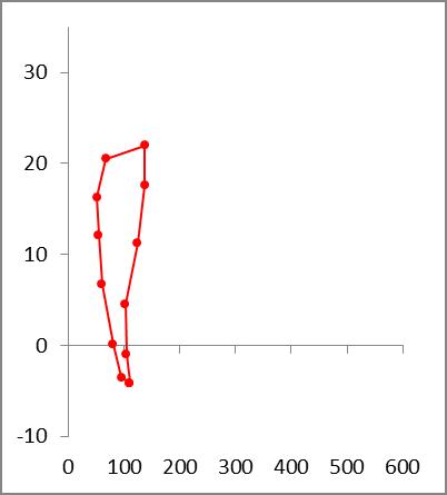 ハイサーグラフ:全気候を解説